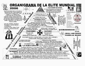 3368e-organigrama_de_la_elite_120dpi